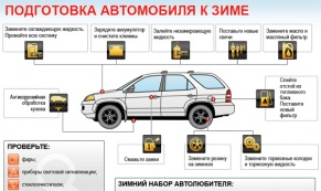 7 советов по подготовке автомобиля к зиме